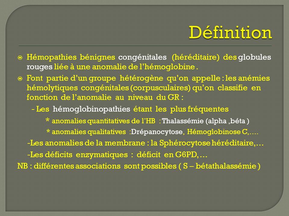 Définition Hémopathies bénignes congénitales (héréditaire) des globules rouges liée à une anomalie de l'hémoglobine .
