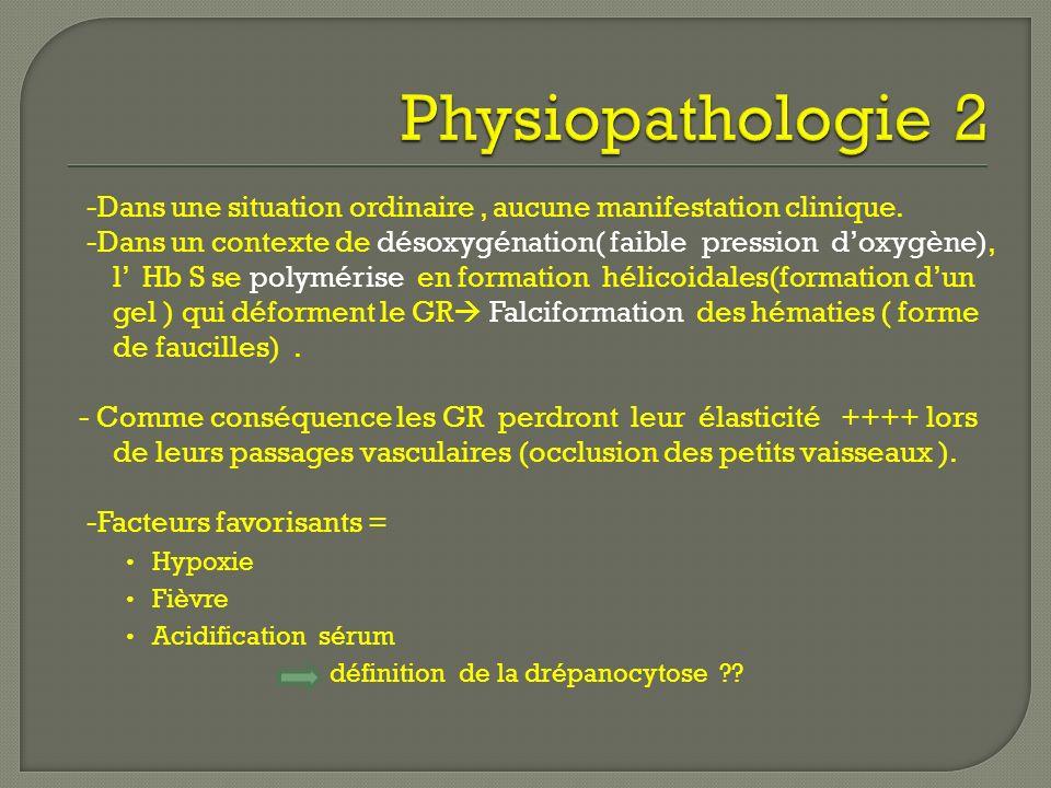 Physiopathologie 2 -Dans une situation ordinaire , aucune manifestation clinique.