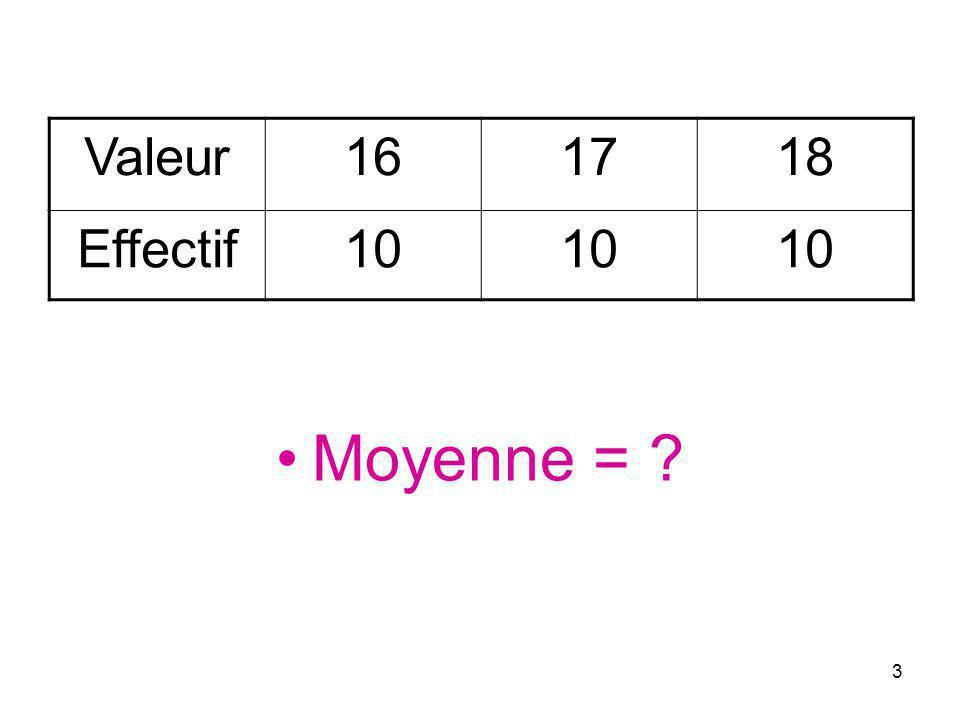 Valeur 16 17 18 Effectif 10 Moyenne =