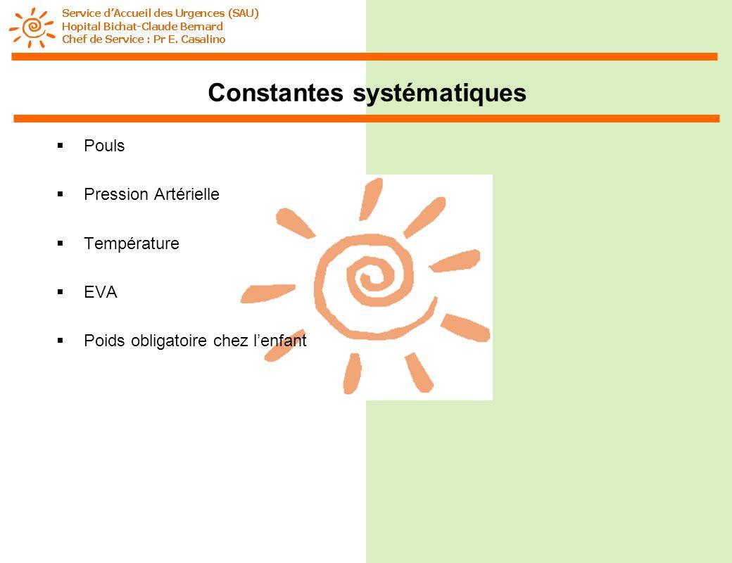 Constantes systématiques