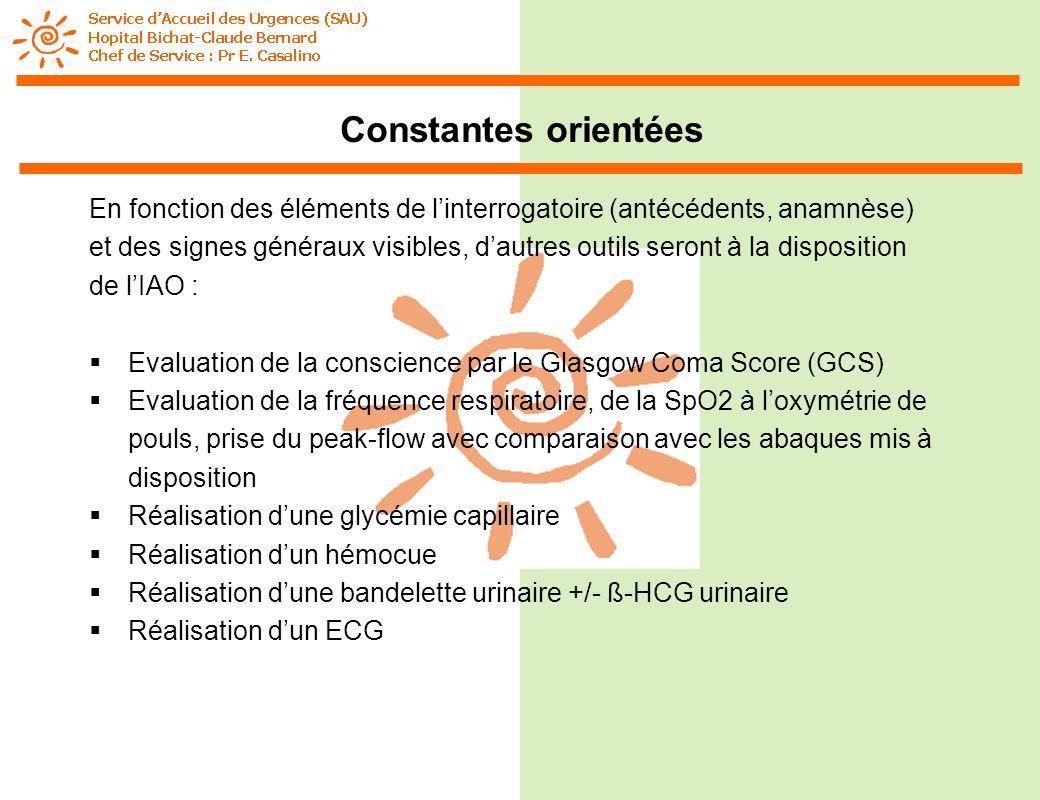 Constantes orientées En fonction des éléments de l'interrogatoire (antécédents, anamnèse)