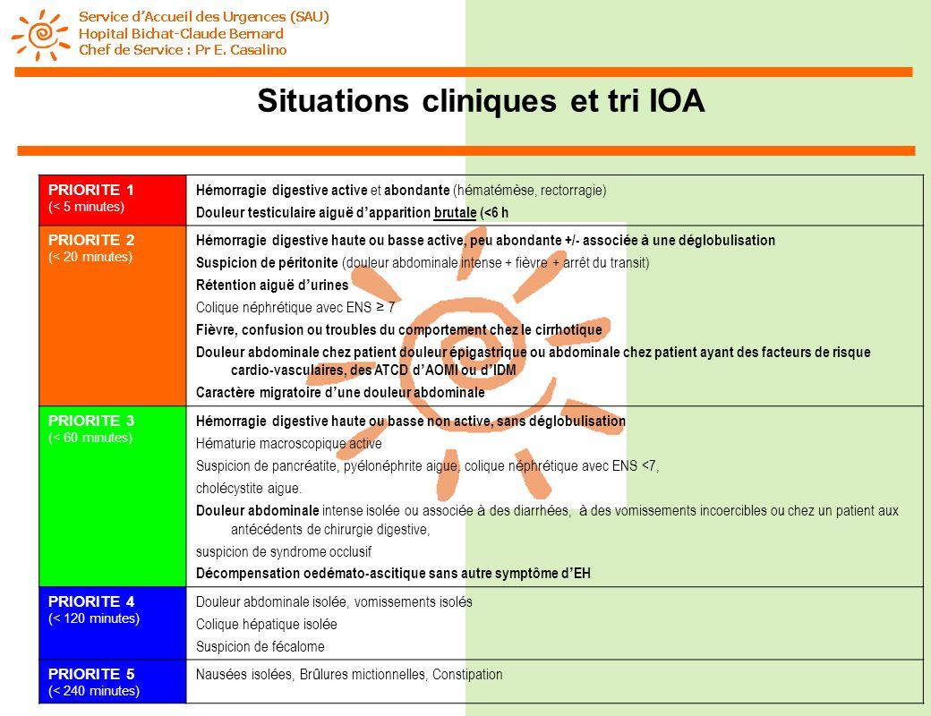 Situations cliniques et tri IOA