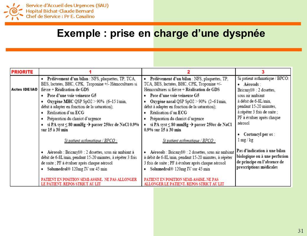 Exemple : prise en charge d'une dyspnée