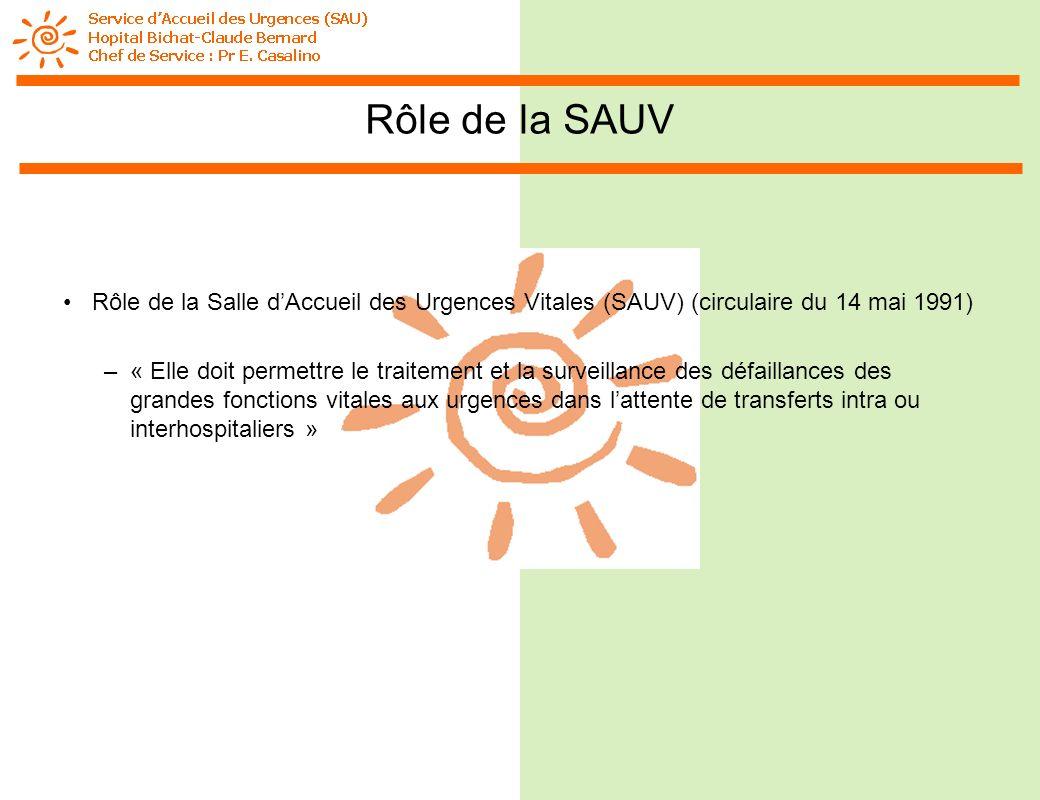 Rôle de la SAUV Rôle de la Salle d'Accueil des Urgences Vitales (SAUV) (circulaire du 14 mai 1991)