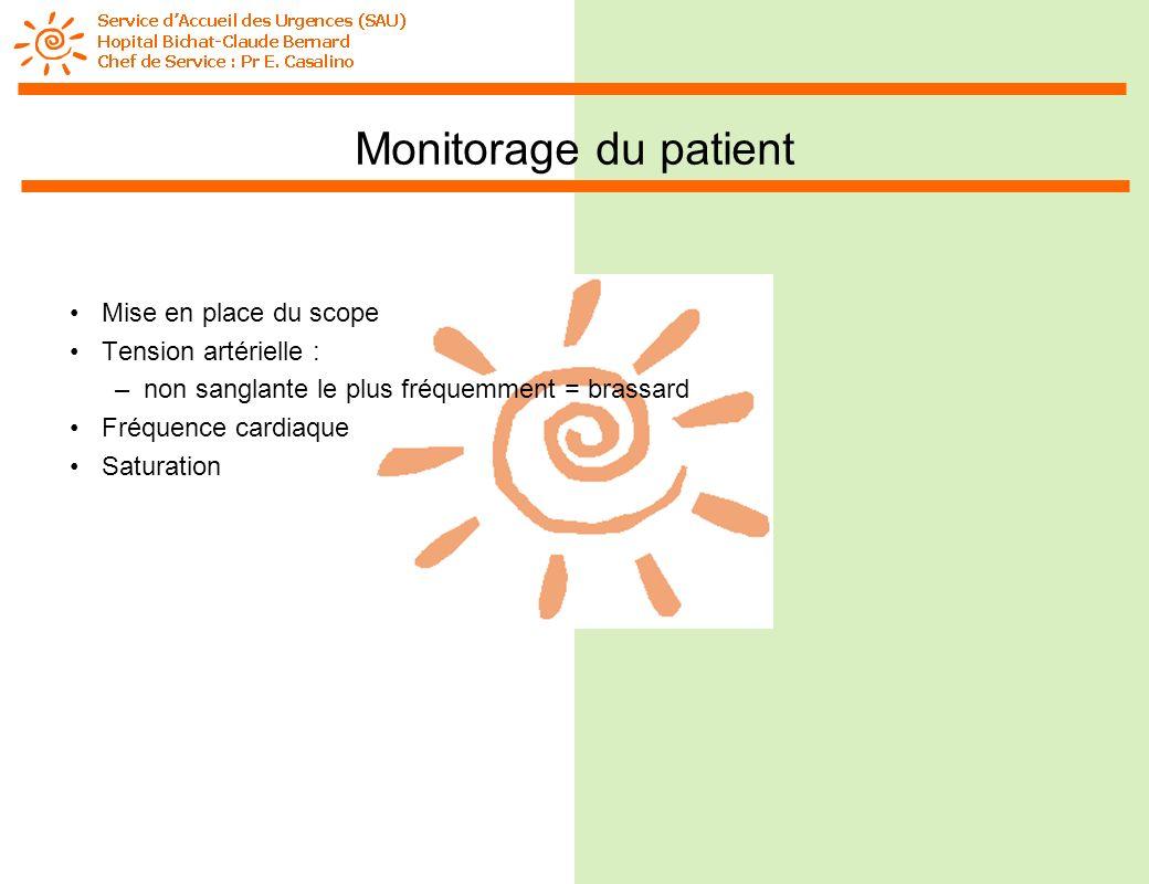 Monitorage du patient Mise en place du scope Tension artérielle :