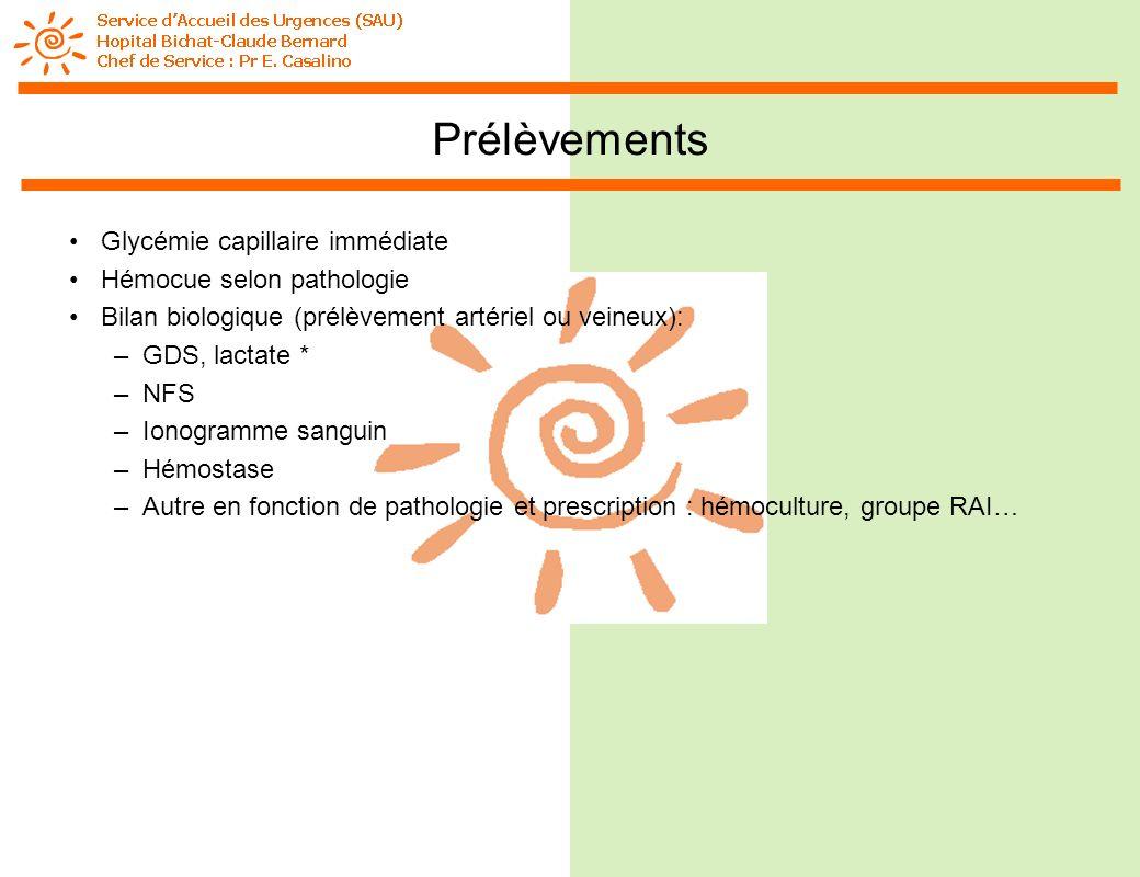 Prélèvements Glycémie capillaire immédiate Hémocue selon pathologie