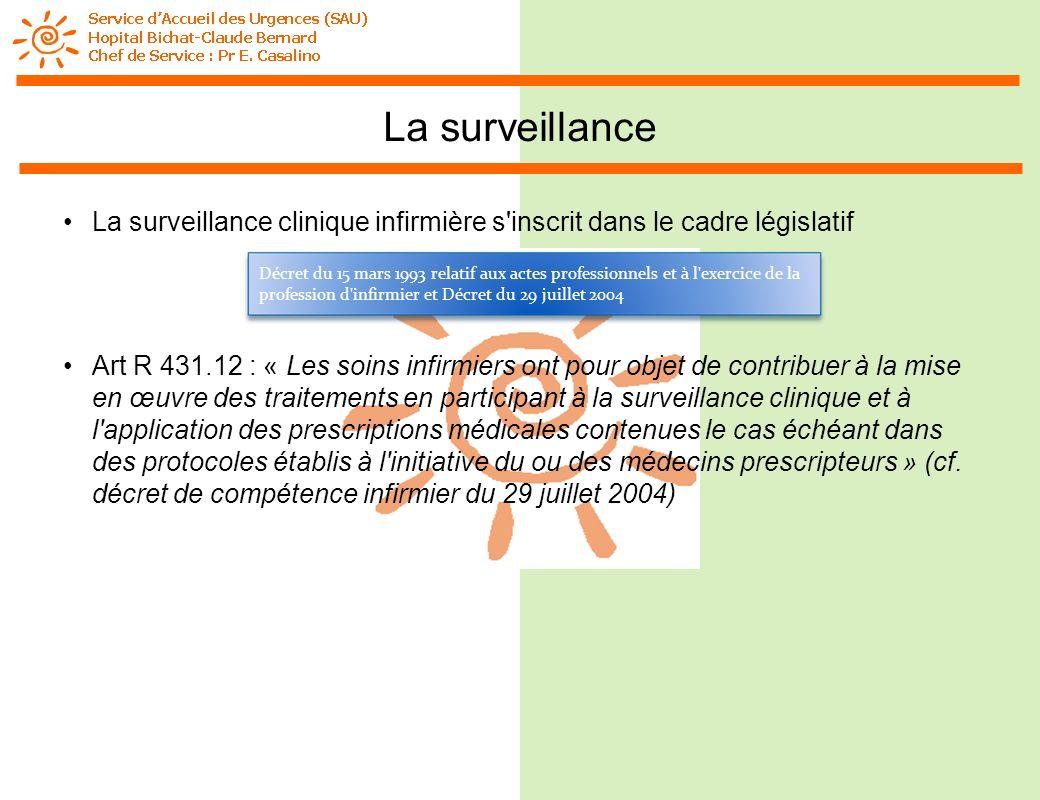La surveillance La surveillance clinique infirmière s inscrit dans le cadre législatif.