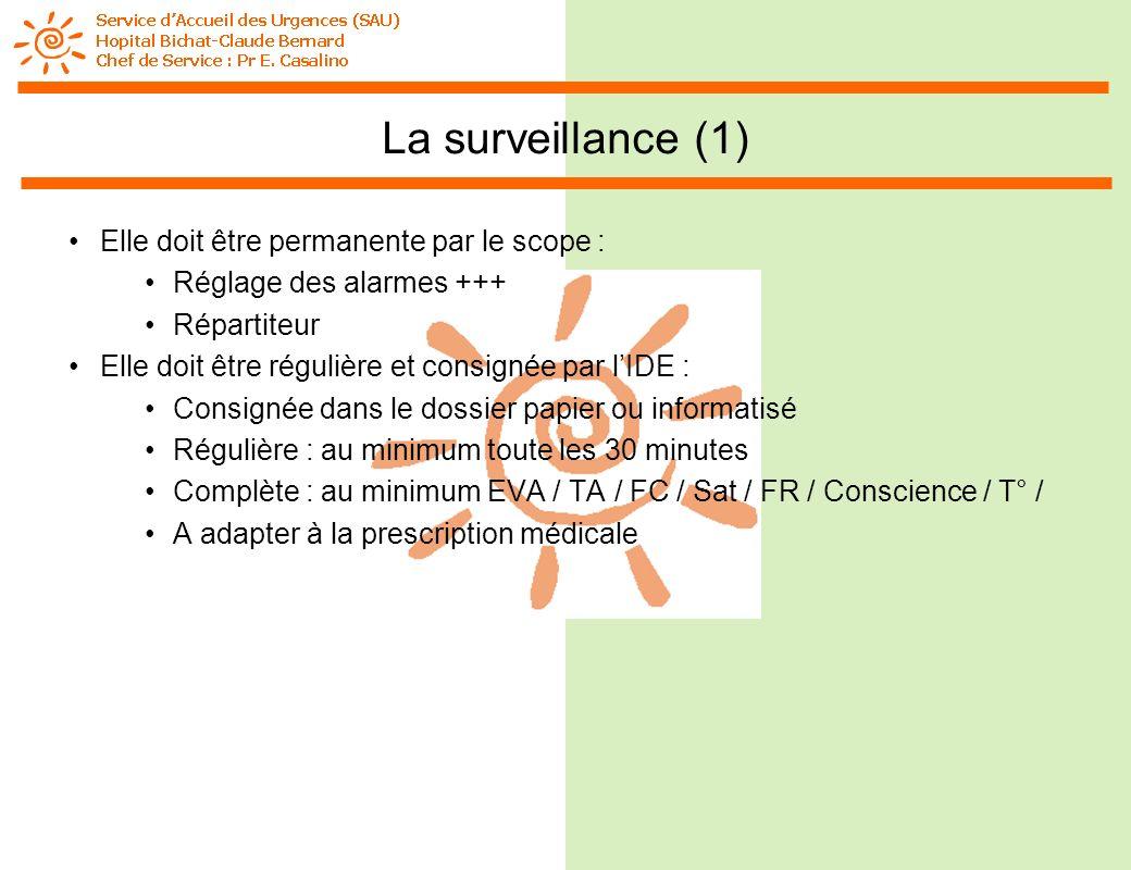 La surveillance (1) Elle doit être permanente par le scope :