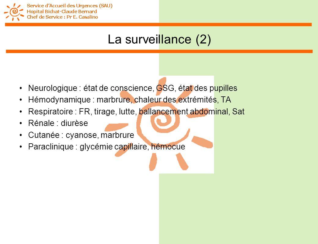 La surveillance (2) Neurologique : état de conscience, GSG, état des pupilles. Hémodynamique : marbrure, chaleur des extrémités, TA.