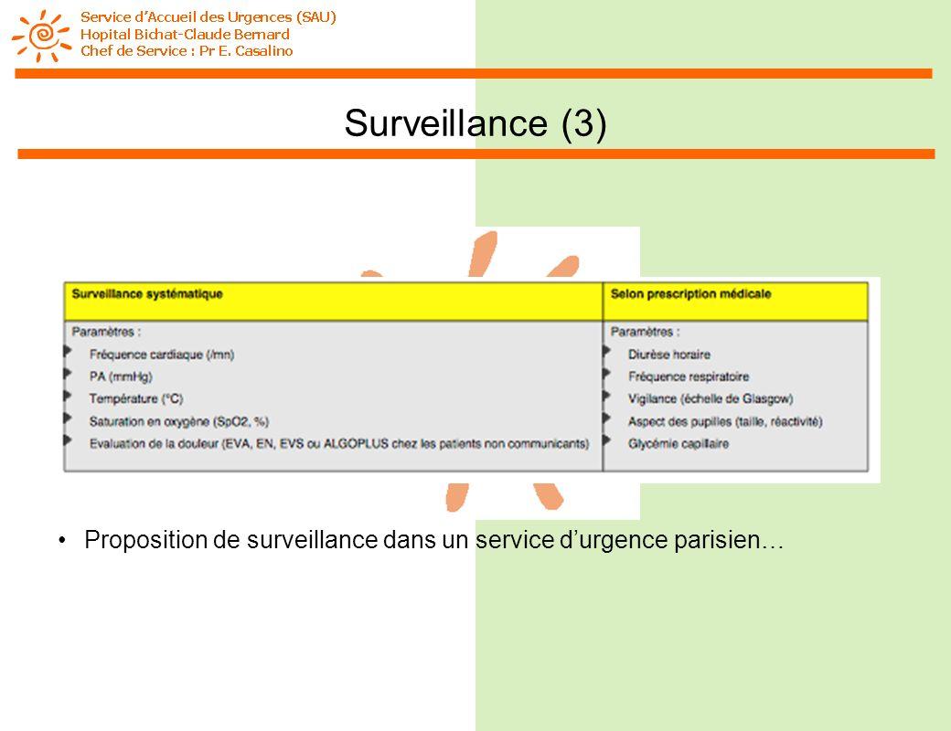 Surveillance (3) Proposition de surveillance dans un service d'urgence parisien…