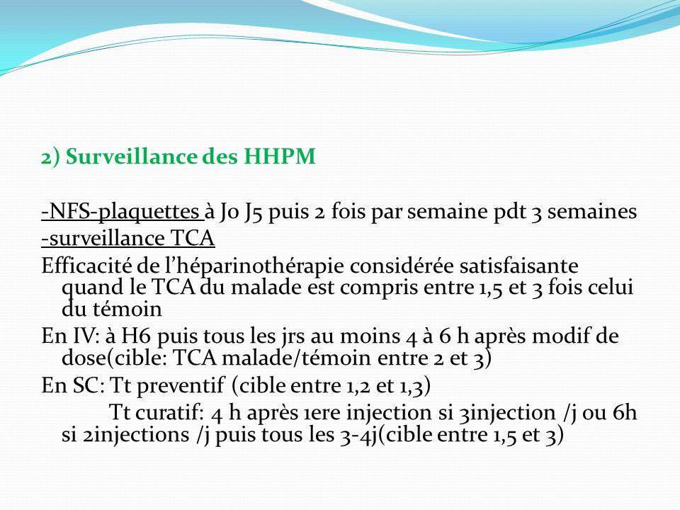 2) Surveillance des HHPM -NFS-plaquettes à J0 J5 puis 2 fois par semaine pdt 3 semaines -surveillance TCA Efficacité de l'héparinothérapie considérée satisfaisante quand le TCA du malade est compris entre 1,5 et 3 fois celui du témoin En IV: à H6 puis tous les jrs au moins 4 à 6 h après modif de dose(cible: TCA malade/témoin entre 2 et 3) En SC: Tt preventif (cible entre 1,2 et 1,3) Tt curatif: 4 h après 1ere injection si 3injection /j ou 6h si 2injections /j puis tous les 3-4j(cible entre 1,5 et 3)