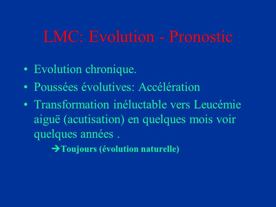 LMC: Evolution - Pronostic