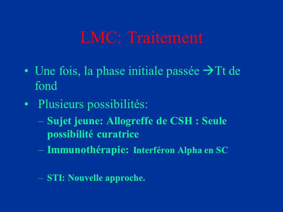 LMC: Traitement Une fois, la phase initiale passée Tt de fond
