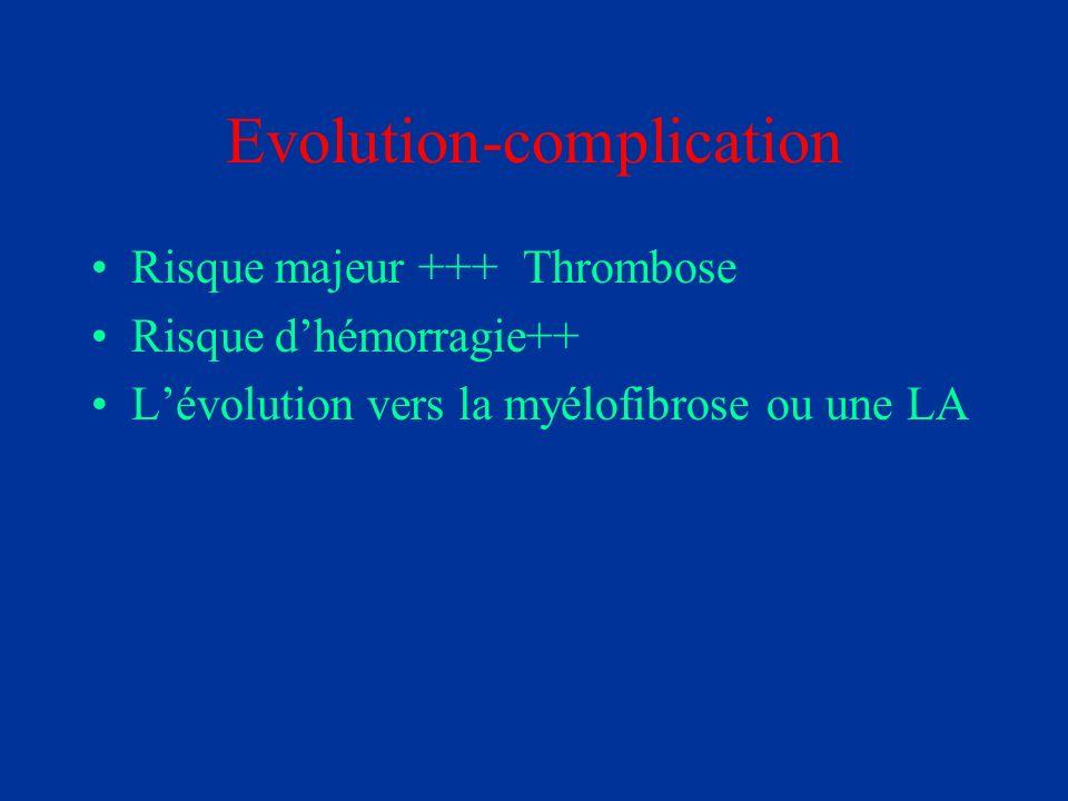 Evolution-complication