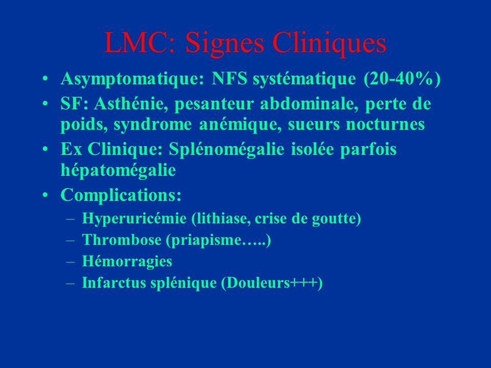 LMC: Signes Cliniques Asymptomatique: NFS systématique (20-40%)