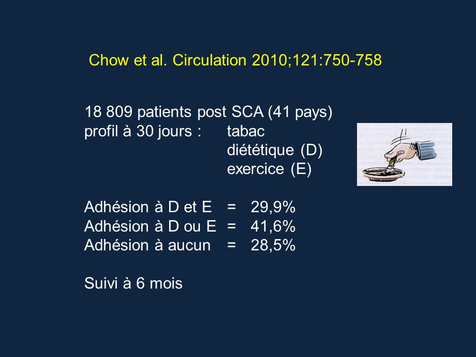 Chow et al. Circulation 2010;121: