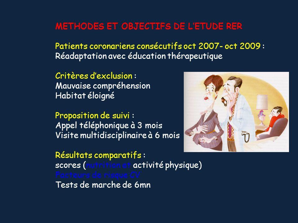 METHODES ET OBJECTIFS DE L'ETUDE RER