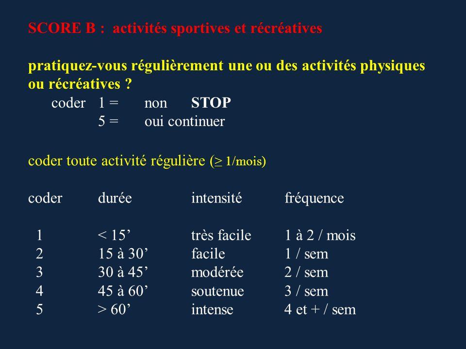 SCORE B : activités sportives et récréatives