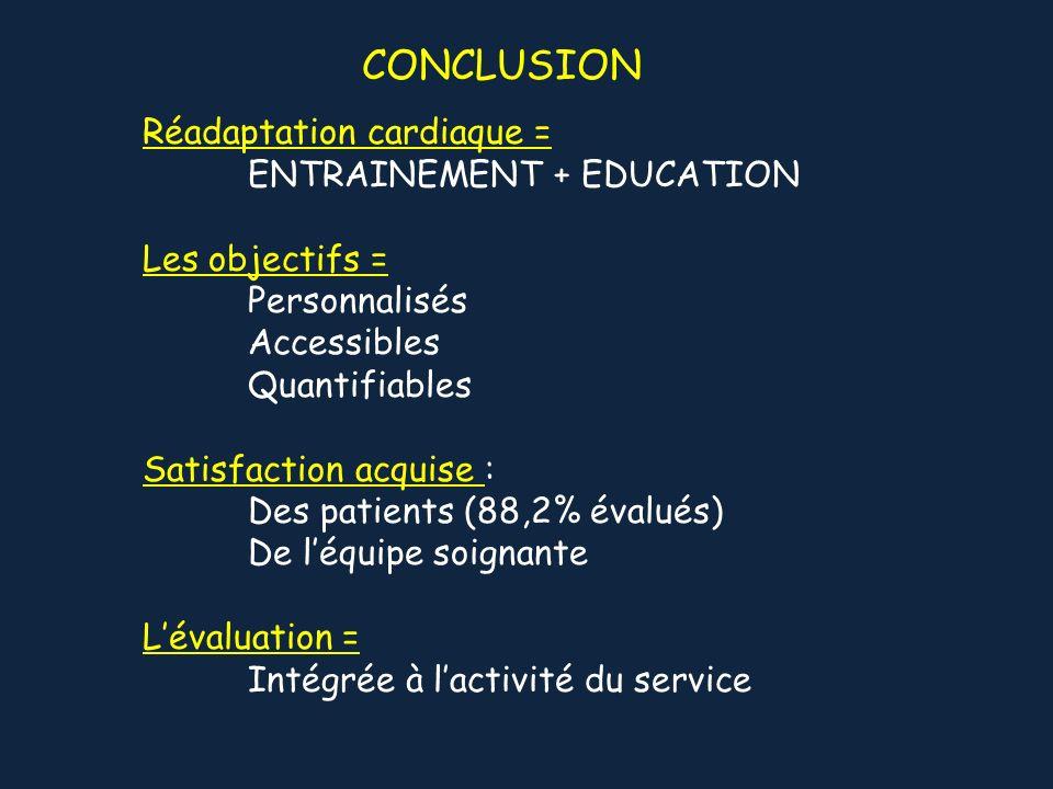 CONCLUSION Réadaptation cardiaque = ENTRAINEMENT + EDUCATION