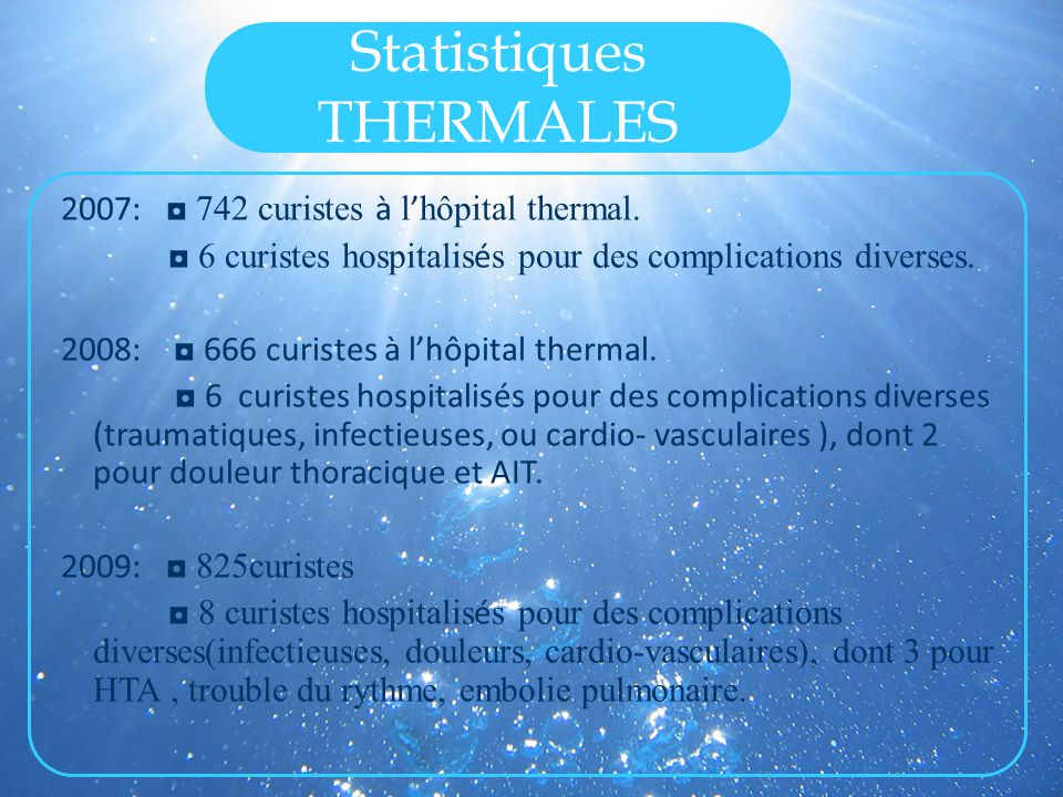 Statistiques THERMALES