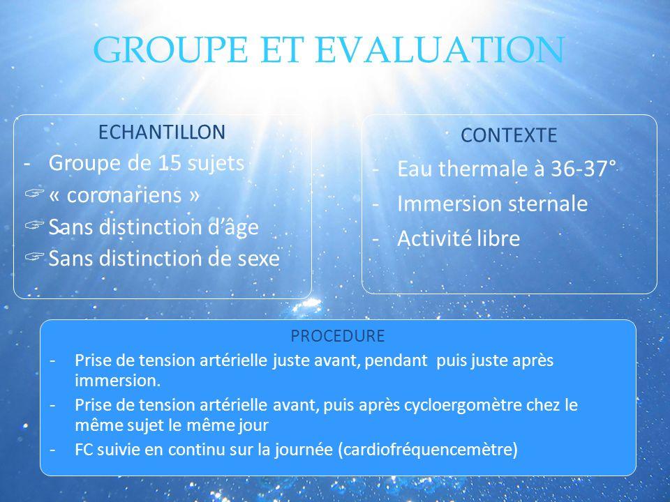 GROUPE ET EVALUATION Groupe de 15 sujets Eau thermale à 36-37°