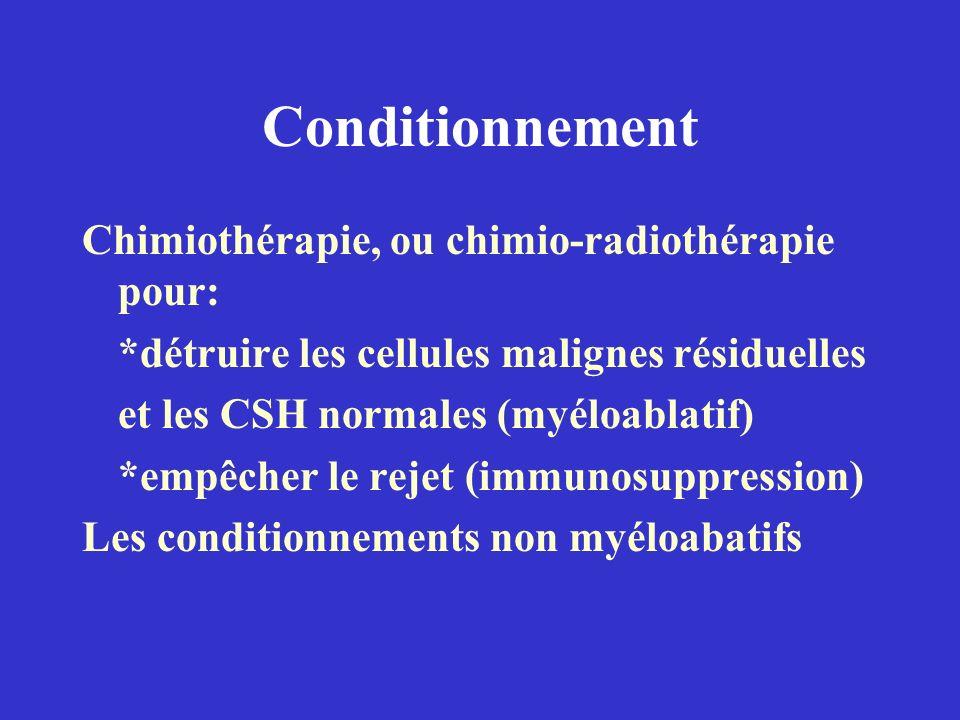 Conditionnement Chimiothérapie, ou chimio-radiothérapie pour: