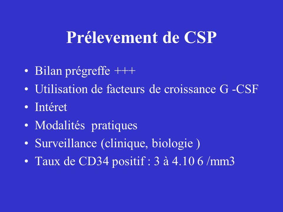 Prélevement de CSP Bilan prégreffe +++