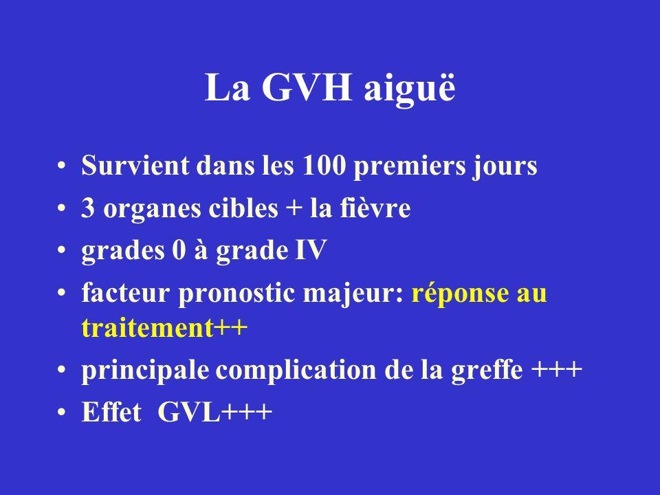 La GVH aiguë Survient dans les 100 premiers jours