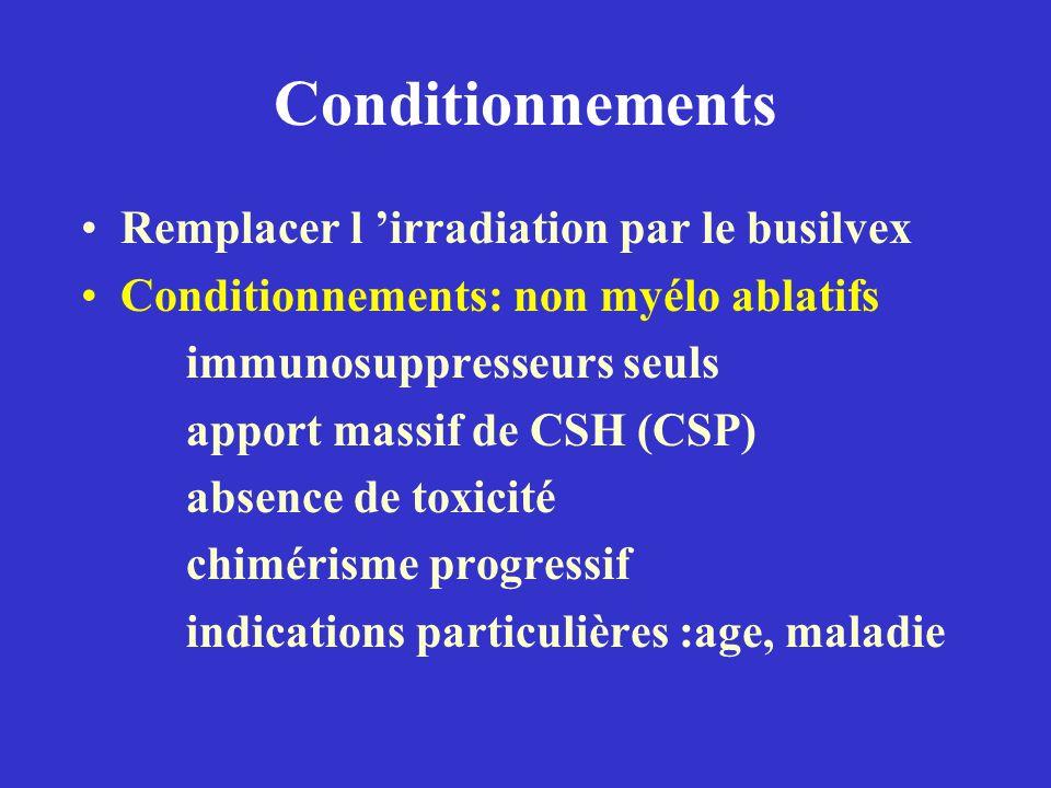 Conditionnements Remplacer l 'irradiation par le busilvex