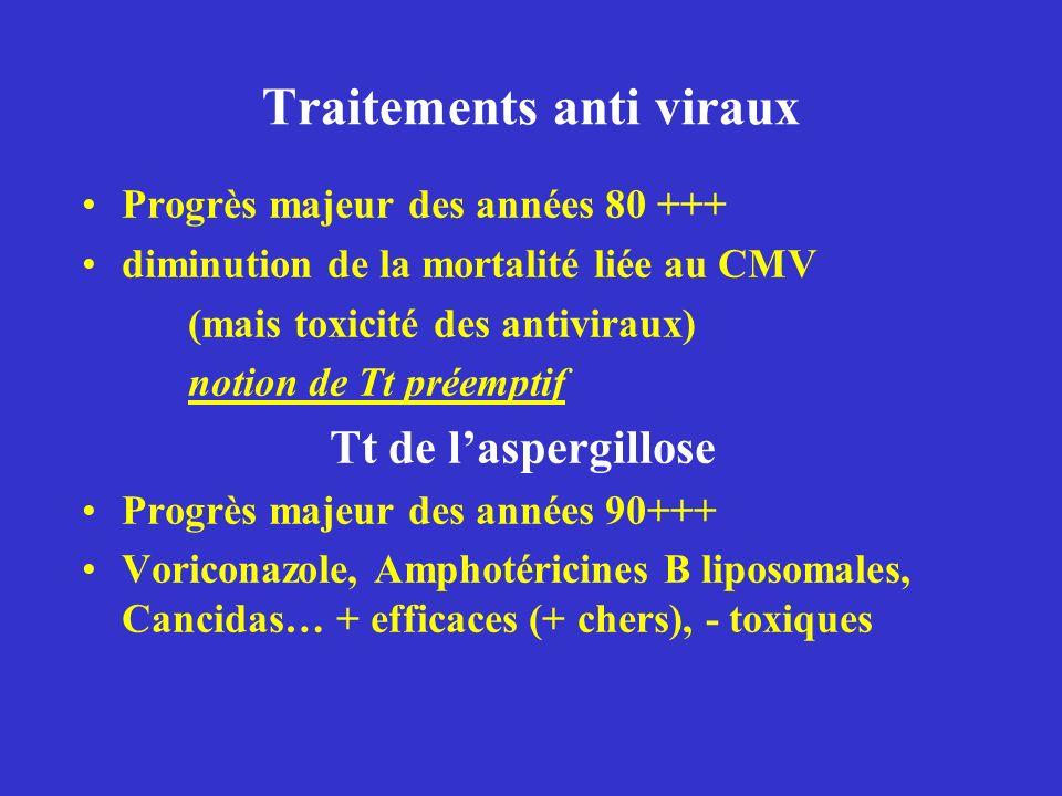 Traitements anti viraux