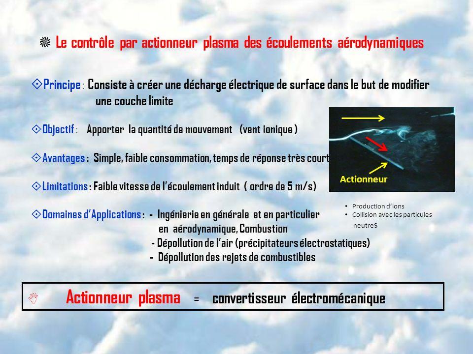 Le contrôle par actionneur plasma des écoulements aérodynamiques