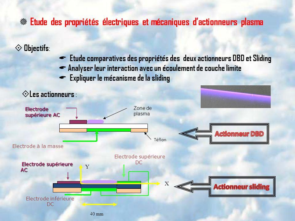 Etude des propriétés électriques et mécaniques d'actionneurs plasma