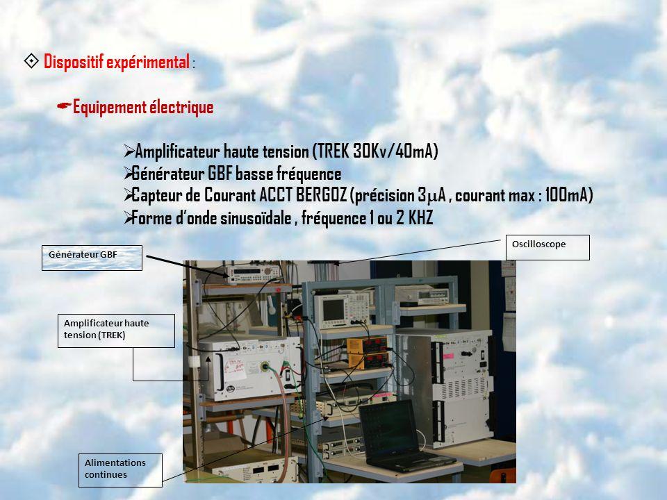 Dispositif expérimental : Equipement électrique