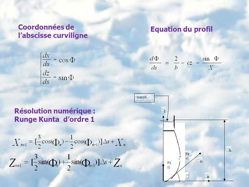 Coordonnées de l'abscisse curviligne Equation du profil