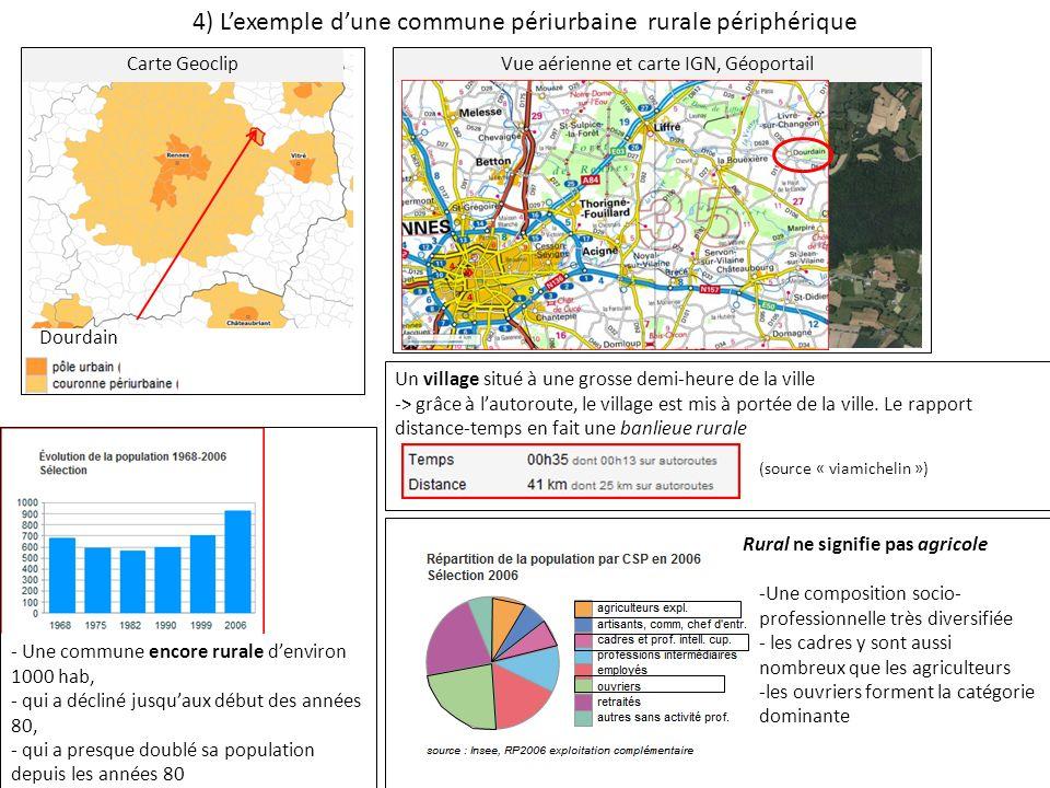 4) L'exemple d'une commune périurbaine rurale périphérique