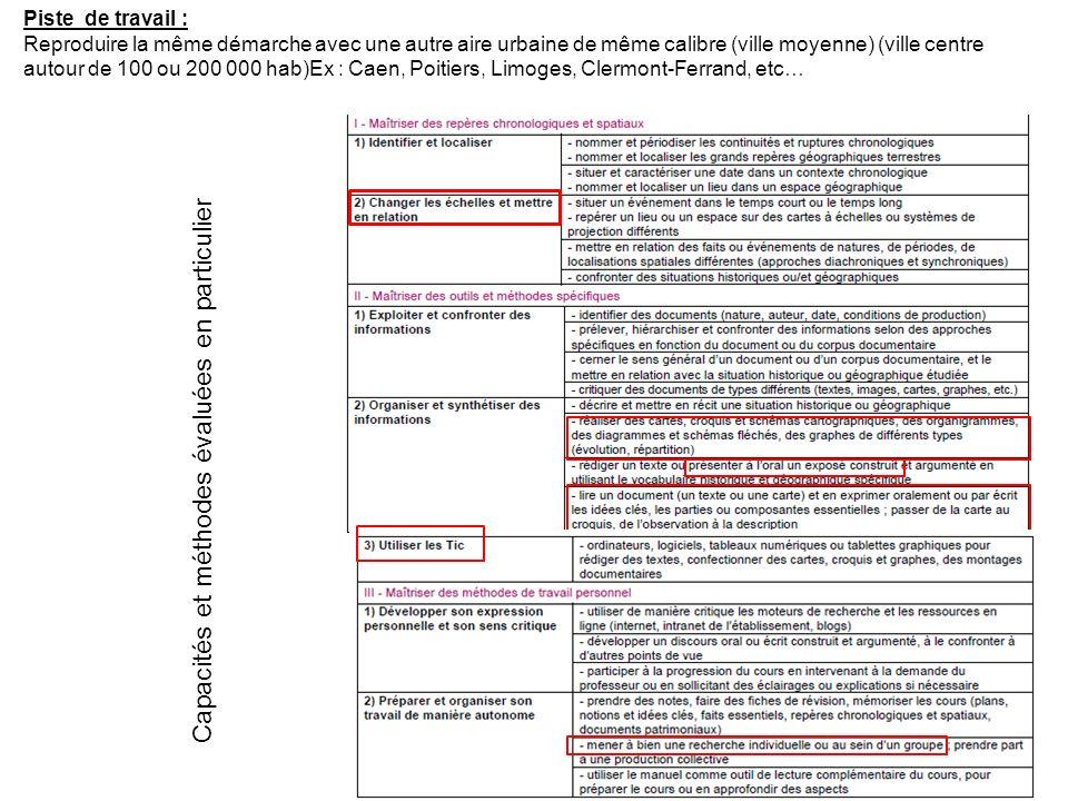 Capacités et méthodes évaluées en particulier