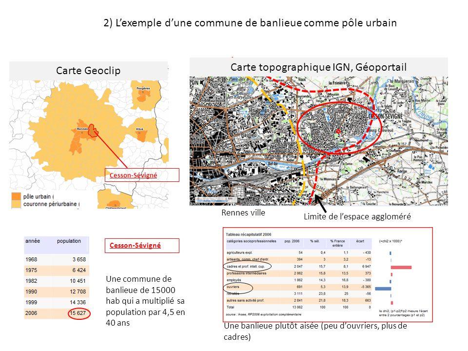 2) L'exemple d'une commune de banlieue comme pôle urbain