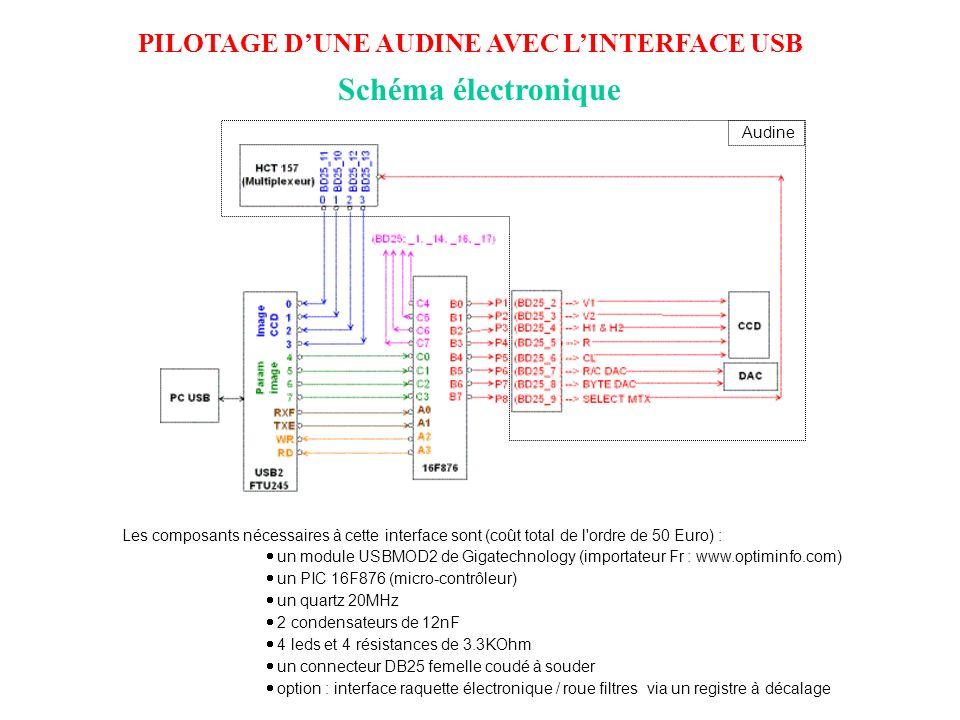 Schéma électronique PILOTAGE D'UNE AUDINE AVEC L'INTERFACE USB Audine