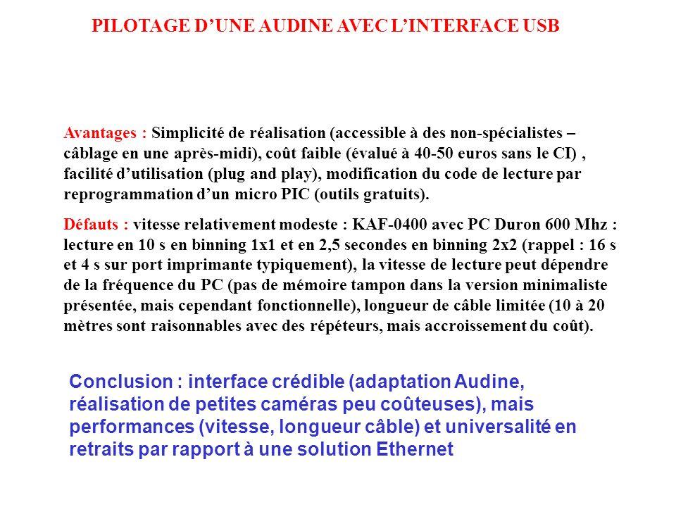 PILOTAGE D'UNE AUDINE AVEC L'INTERFACE USB