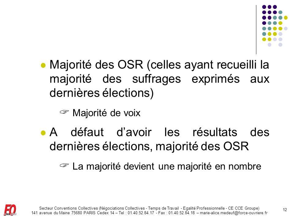 Majorité des OSR (celles ayant recueilli la majorité des suffrages exprimés aux dernières élections)
