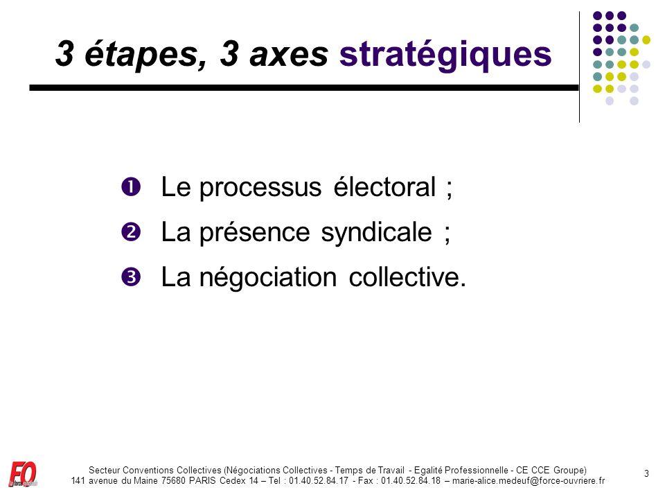 3 étapes, 3 axes stratégiques
