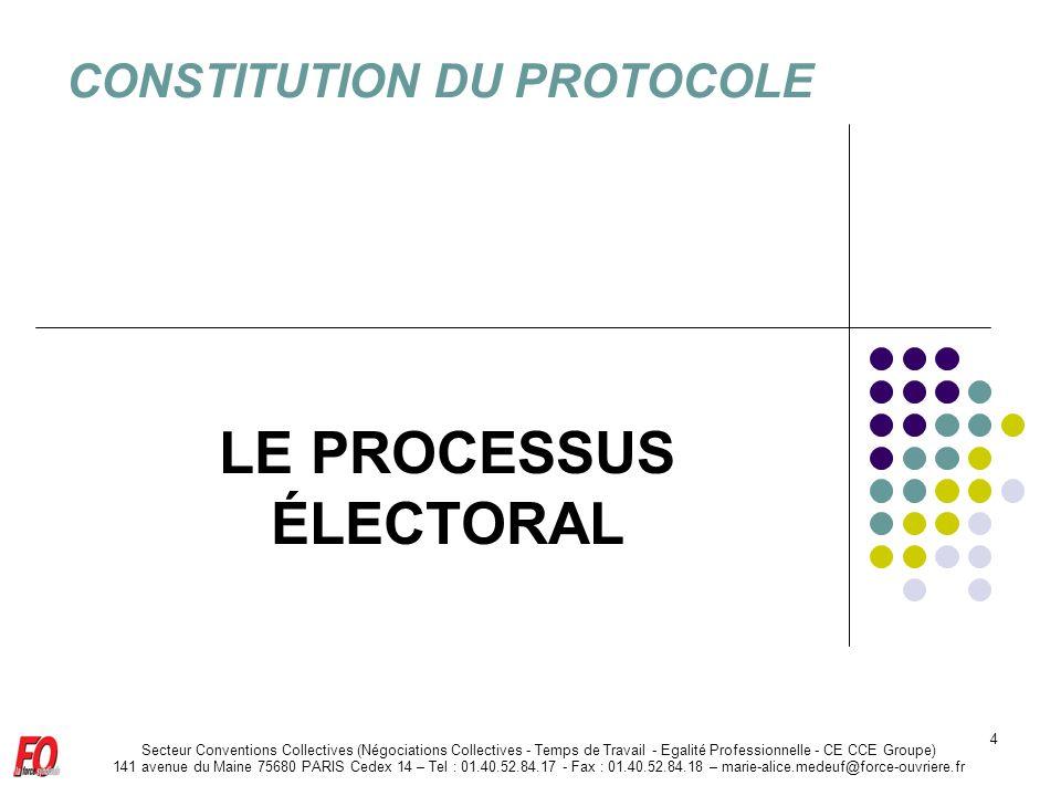 CONSTITUTION DU PROTOCOLE