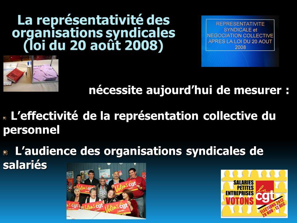 La représentativité des organisations syndicales (loi du 20 août 2008)
