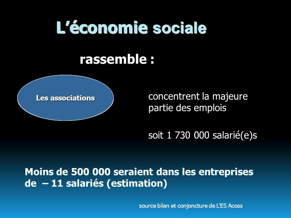 L'économie sociale rassemble :