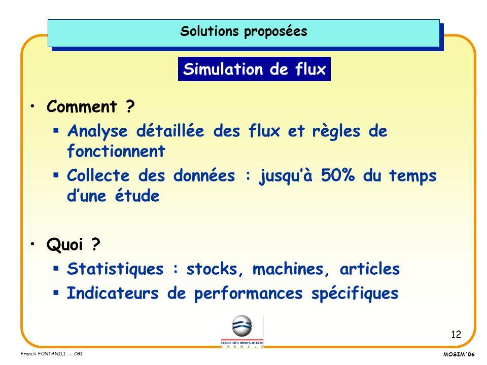 Analyse détaillée des flux et règles de fonctionnent