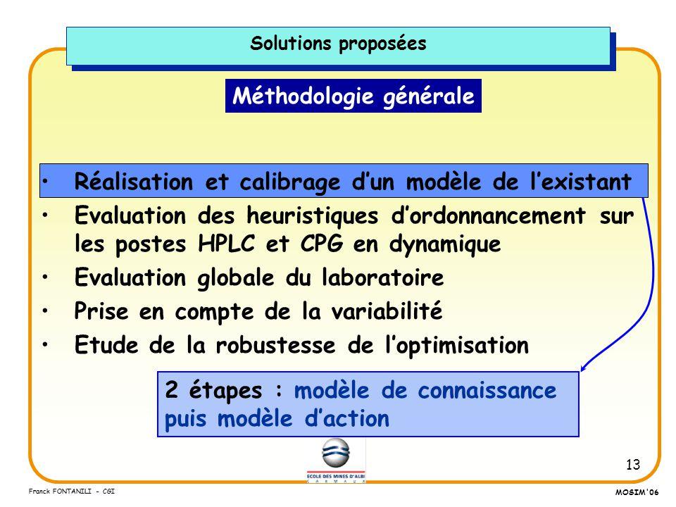 Méthodologie générale