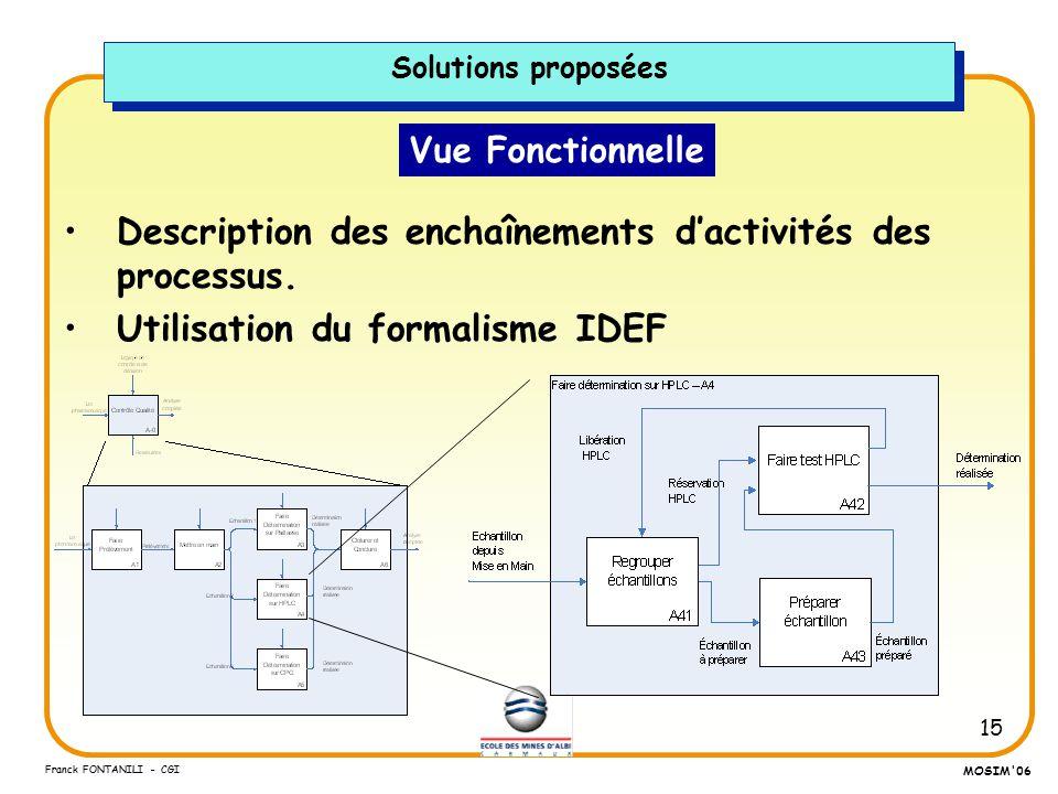 Description des enchaînements d'activités des processus.