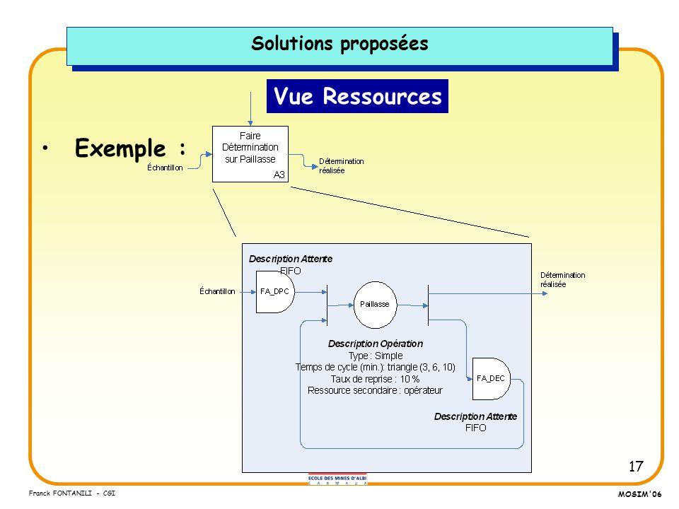 Solutions proposées Vue Ressources Exemple :