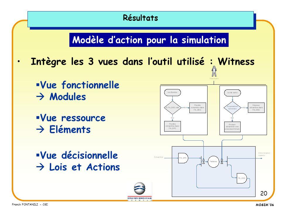 Modèle d'action pour la simulation