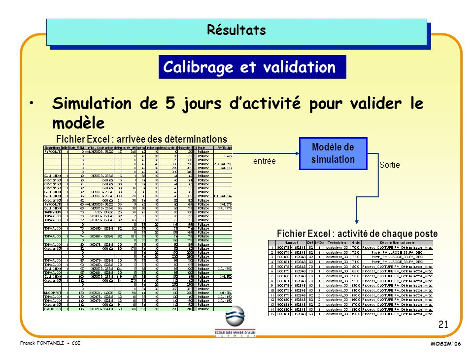 Calibrage et validation